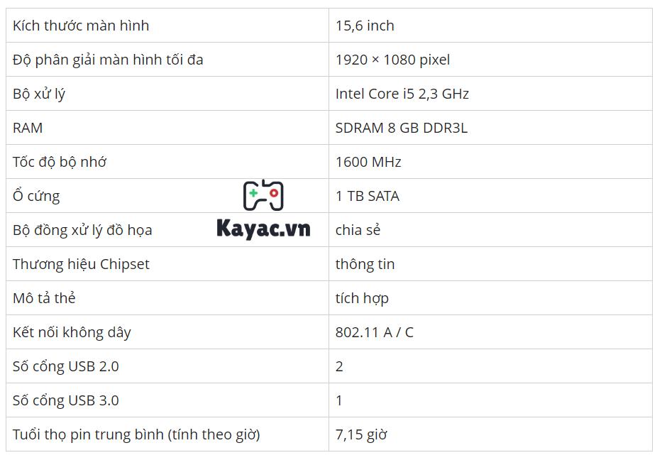 Chi tiết cấu hình HP EliteBook 840 G5