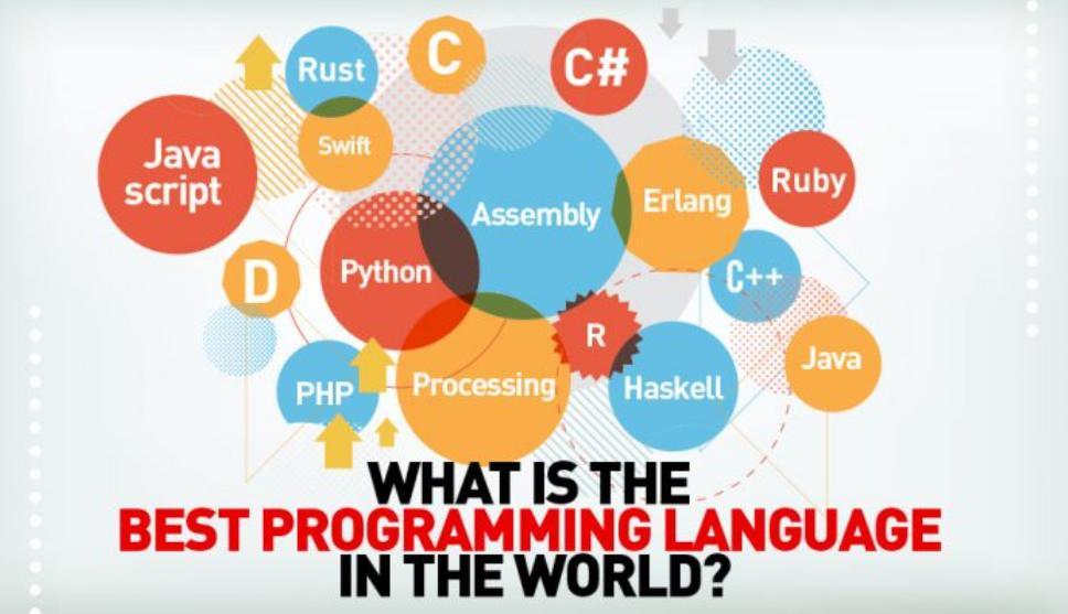 Top các ngôn ngữ thiết kế web phổ biến